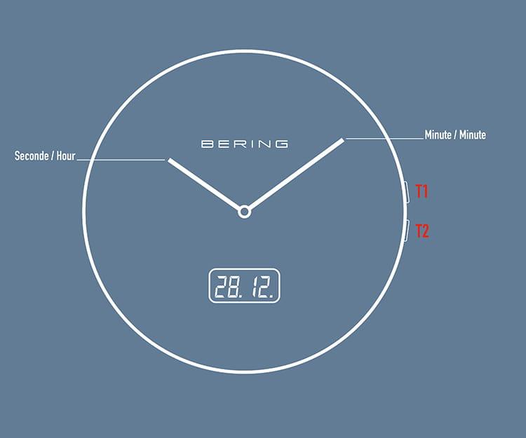 2021-08-27_BERING_Landingpage_Anleitungsseite_Banner__v1-03